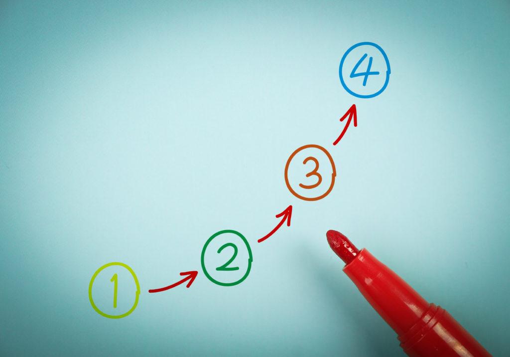 4.議事録の書き方の『8つのポイント』